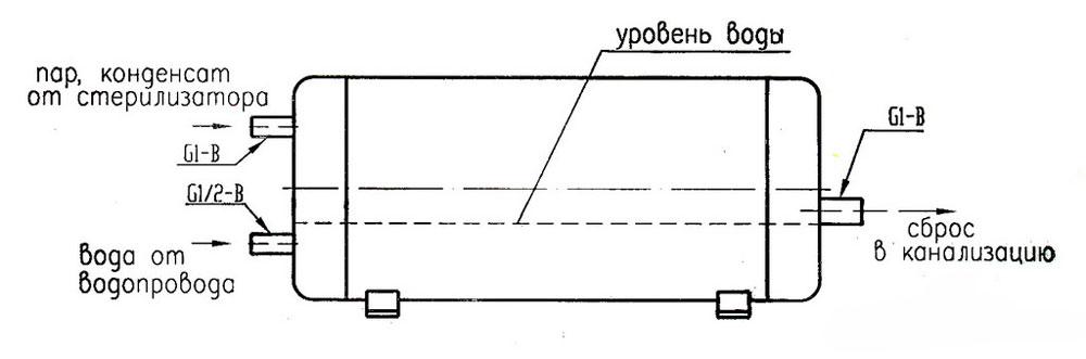 Схема парогасителя