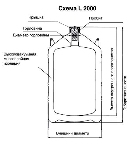 Схема сосуда Дьюара L2000
