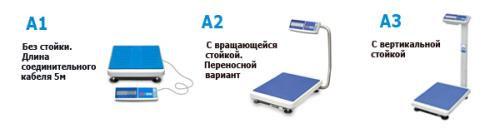 Варианты исполнения весы ВЭМ-150