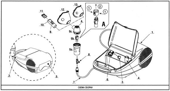 Рисунок 1 — Схема сборки