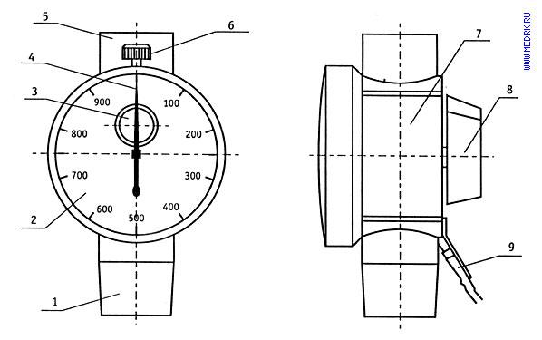 Схематическое изображение механического волюметра ВМ-30 с встроенным подогревом