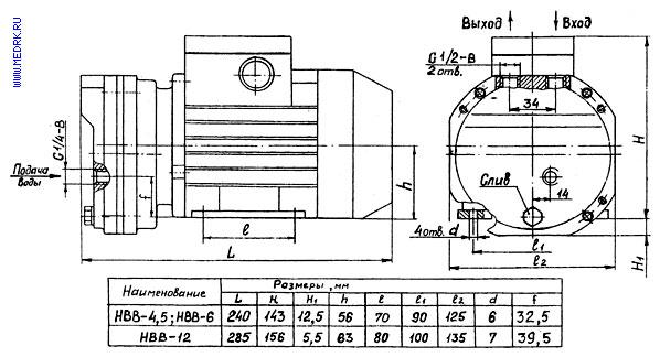 Схематическое изображение вакуумных водокольцевых насосов серии НВВ