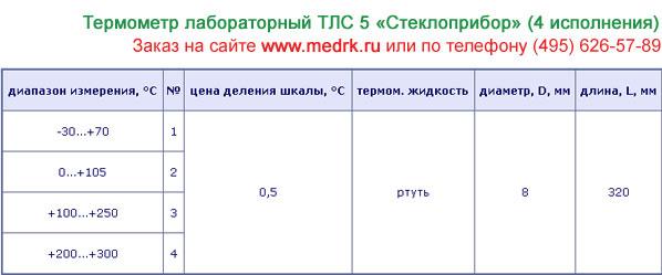 Таблица с техническими характеристиками термометров ТЛС-5