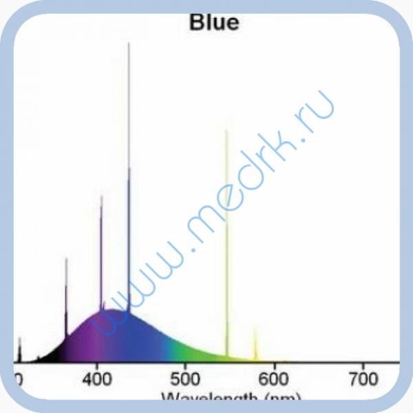 Лампа Sylvania F18W T8 Blue G13  Вид 3