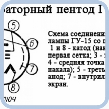 ГУ-15