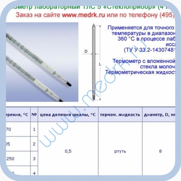 Термометры лабораторные ТЛС-5   Вид 1