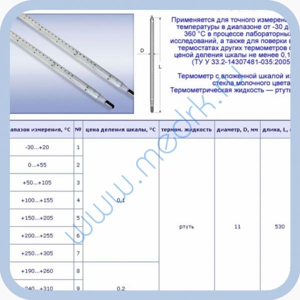 Термометры лабораторные ТЛС-4   Вид 1