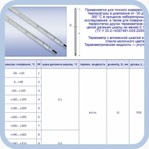 Термометры лабораторные ТЛС-4