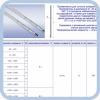 Термометры лабораторные ТЛС-4 (укажите исполнение!)