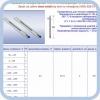 Термометры лабораторные ТЛС-6 (укажите исполнение!)