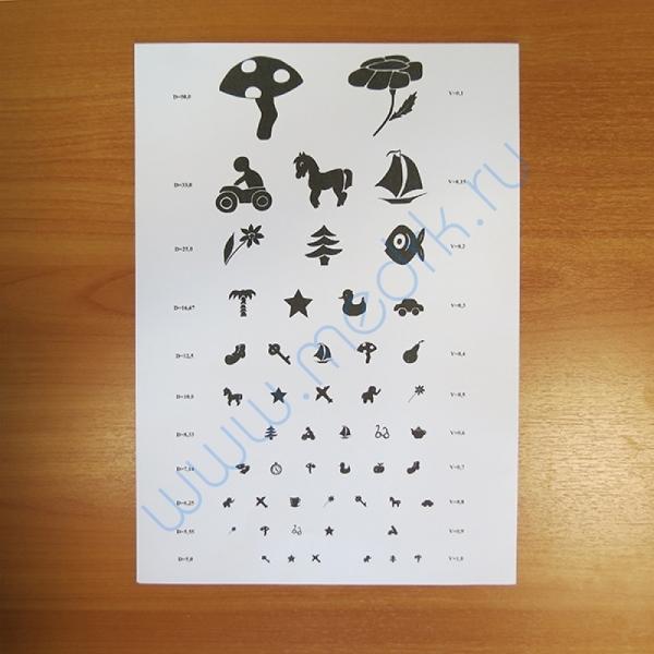 Таблицы для определения зрения  Вид 2