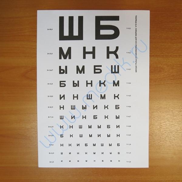 Таблицы для определения зрения  Вид 3