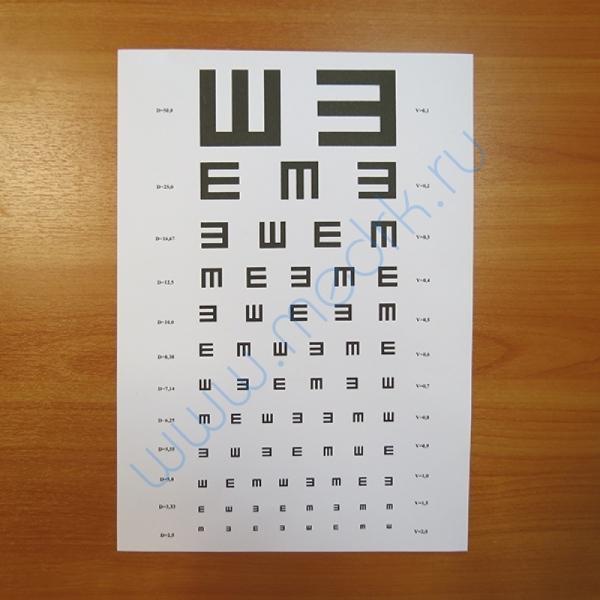 Таблицы для определения зрения  Вид 4
