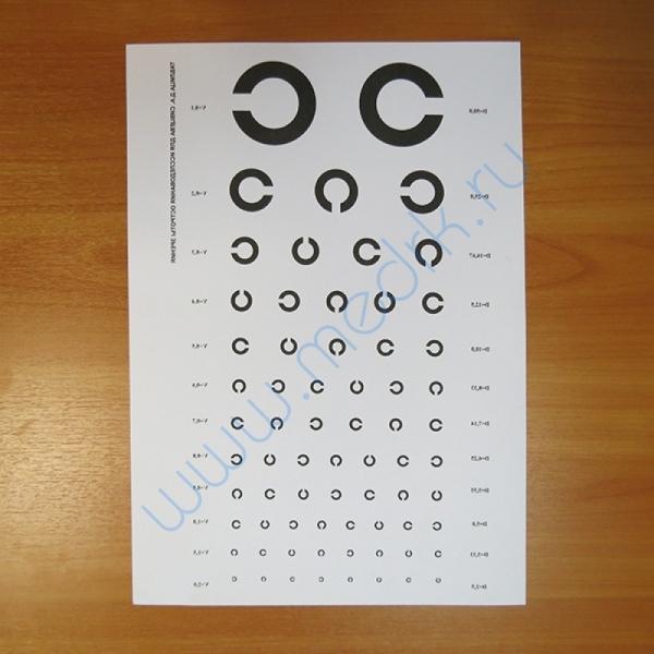 Таблицы для определения зрения  Вид 5