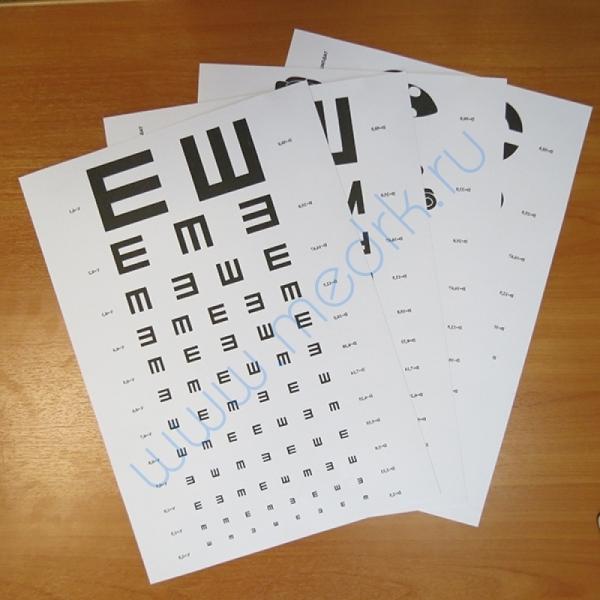 Таблицы для определения зрения  Вид 1