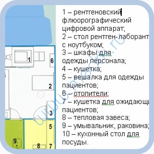 Комплекс КРФ-112 передвижной  Вид 2