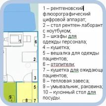 Комплекс КРФ-112 передвижной