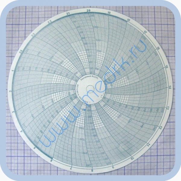Диск диаграммный №2295  Вид 1