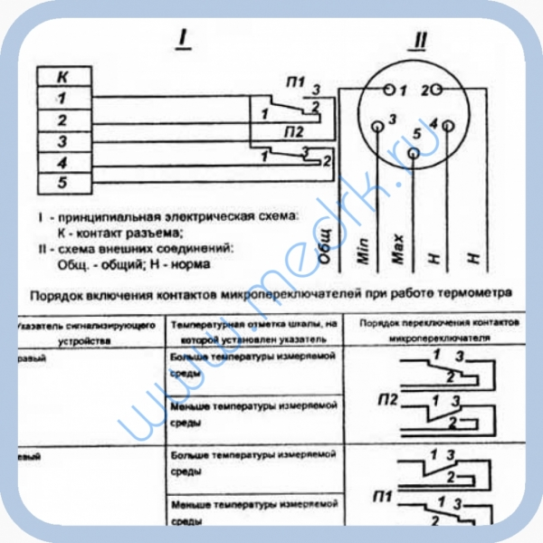 Термометр ТКП-160Сг-М2-УХЛ2 (0-120°C)  Вид 2