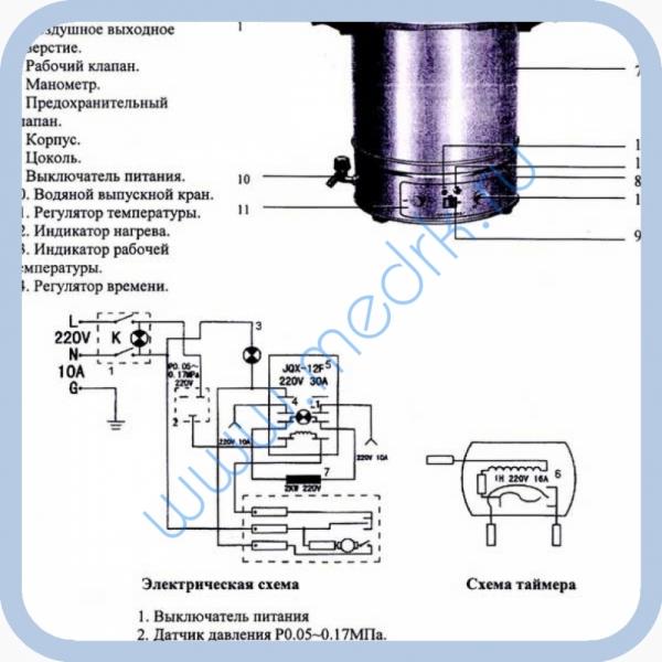 Стерилизатор DGM-200  Вид 1
