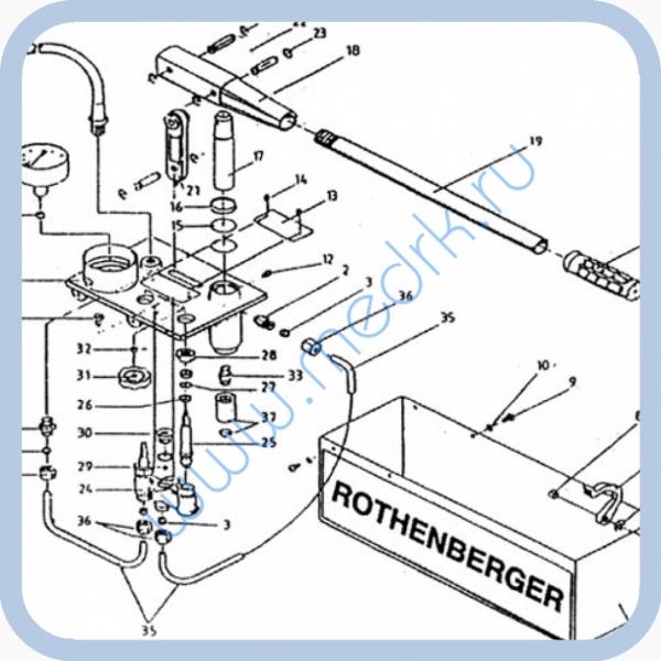 Насос опрессовочный Rothenberger RP-50  Вид 1