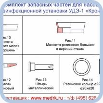 Комплект запасных частей (ЗИП) к насосу установки УДЭ-1-Кронт