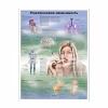 Плакат Никотиновая зависимость ламинированный 3B Scientific